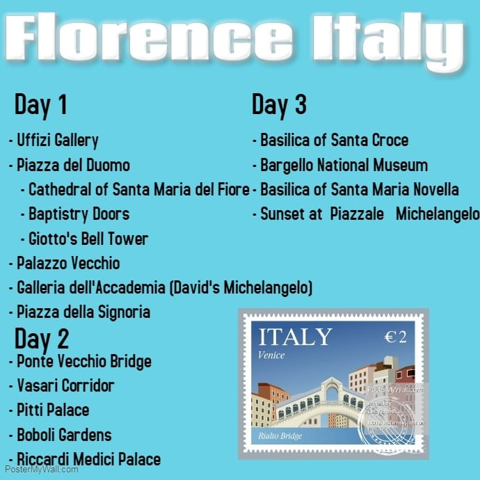 Florence Italy Itinerary